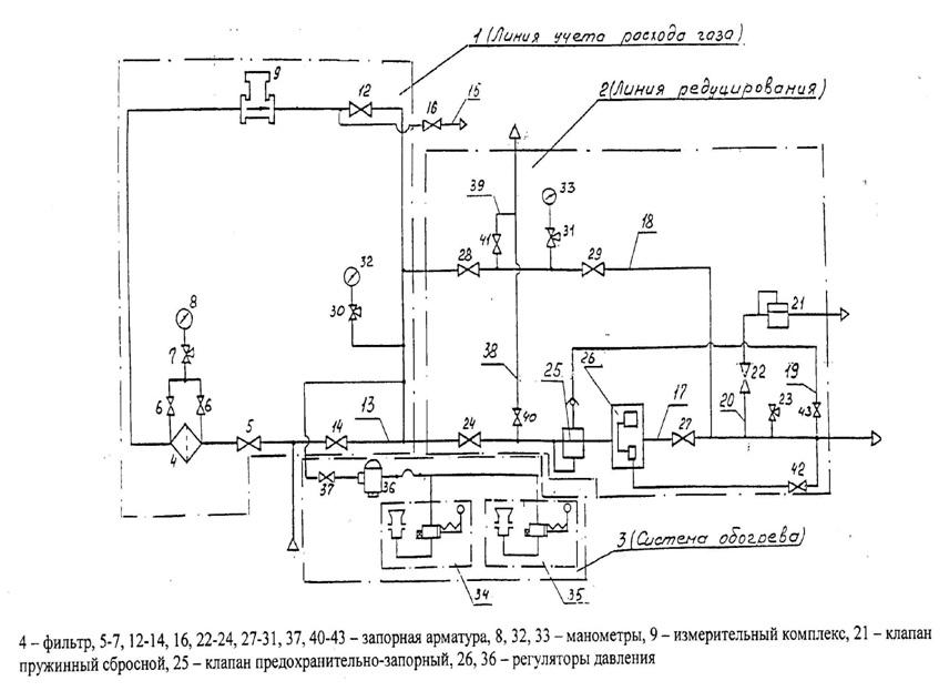 СГ 16М-200-ЭК.