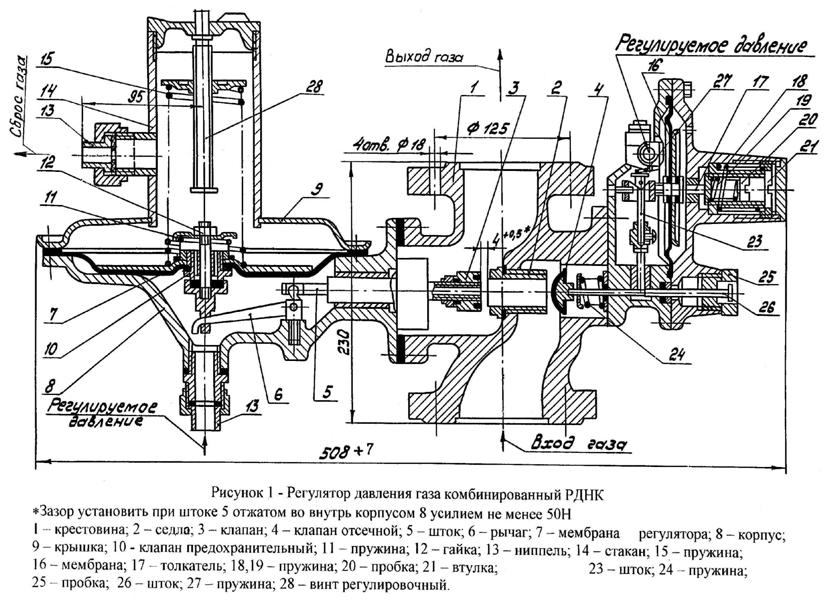 Прокладка к РДНК-50П