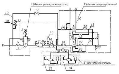 ГРПШ - 400/2