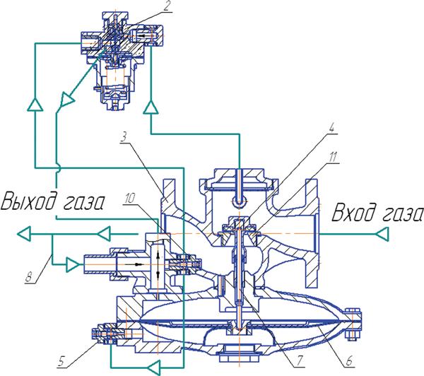Схема соединения регуляторов