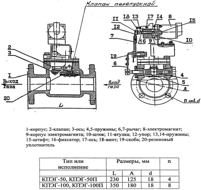 Уплотнитель для КПЭГ-100