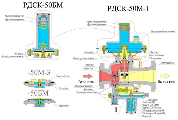 Электропривод AMV 25 SD
