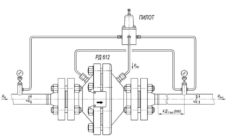 Регулятор давления после себя осевого типа с пилотным управлением РД 612